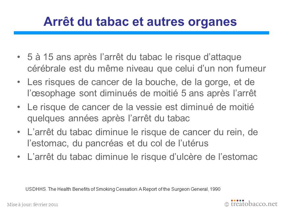 Arrêt du tabac et autres organes