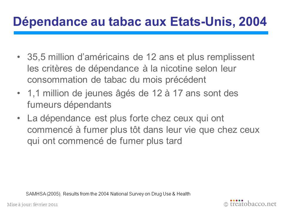 Dépendance au tabac aux Etats-Unis, 2004