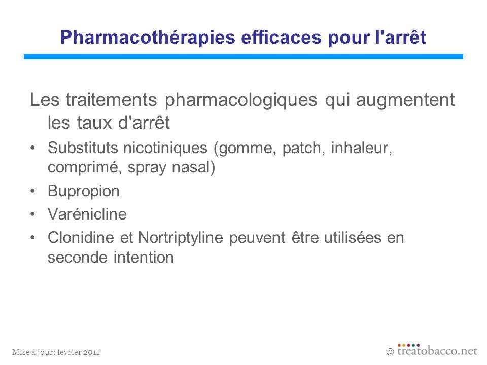 Pharmacothérapies efficaces pour l arrêt