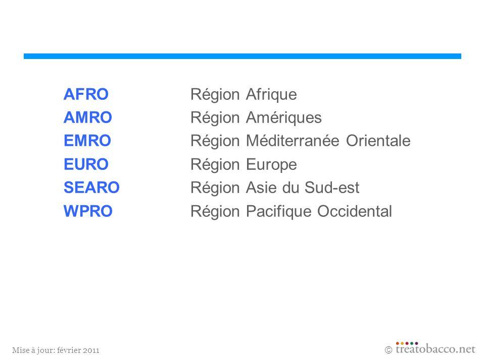 AFRO Région AfriqueAMRO Région Amériques. EMRO Région Méditerranée Orientale. EURO Région Europe.