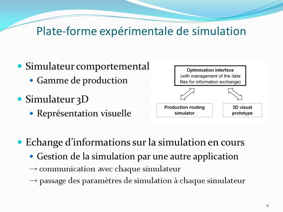 Plate-forme expérimentale de simulation