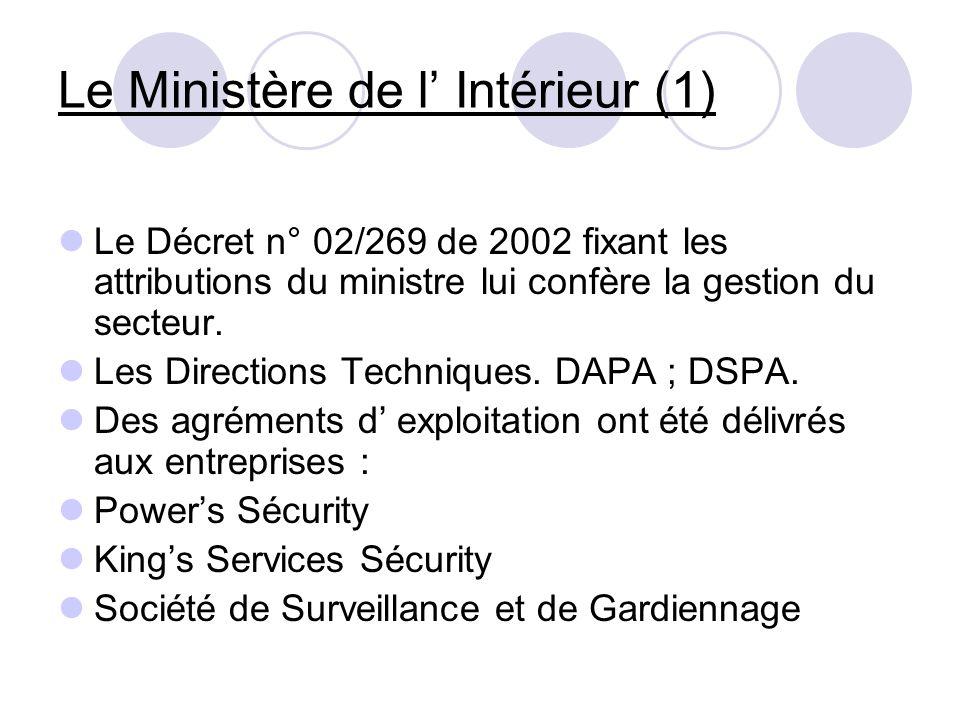Le Ministère de l' Intérieur (1)