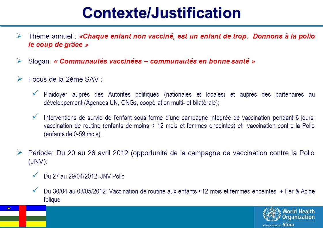 Contexte/Justification