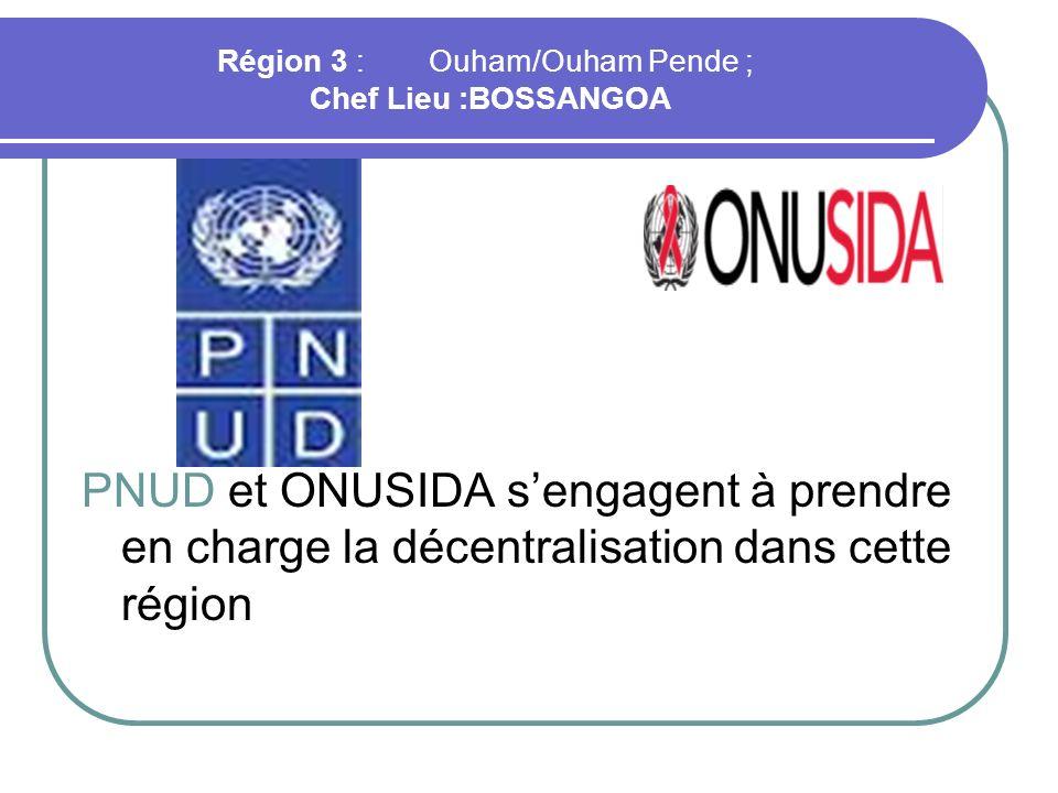 Région 3 : Ouham/Ouham Pende ; Chef Lieu :BOSSANGOA