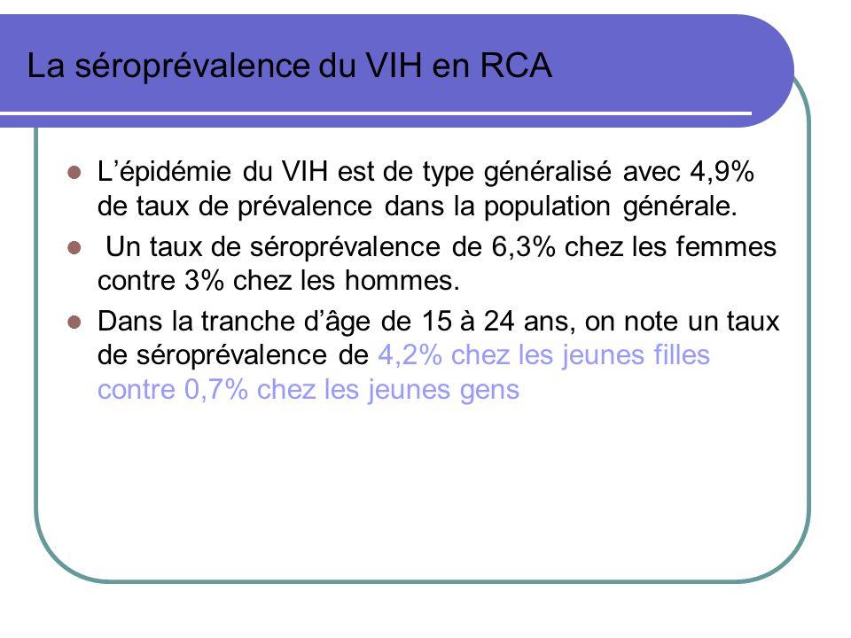La séroprévalence du VIH en RCA