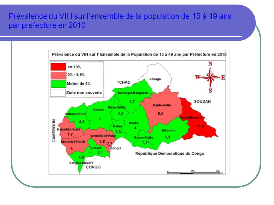 Prévalence du VIH sur l'ensemble de la population de 15 à 49 ans par préfecture en 2010