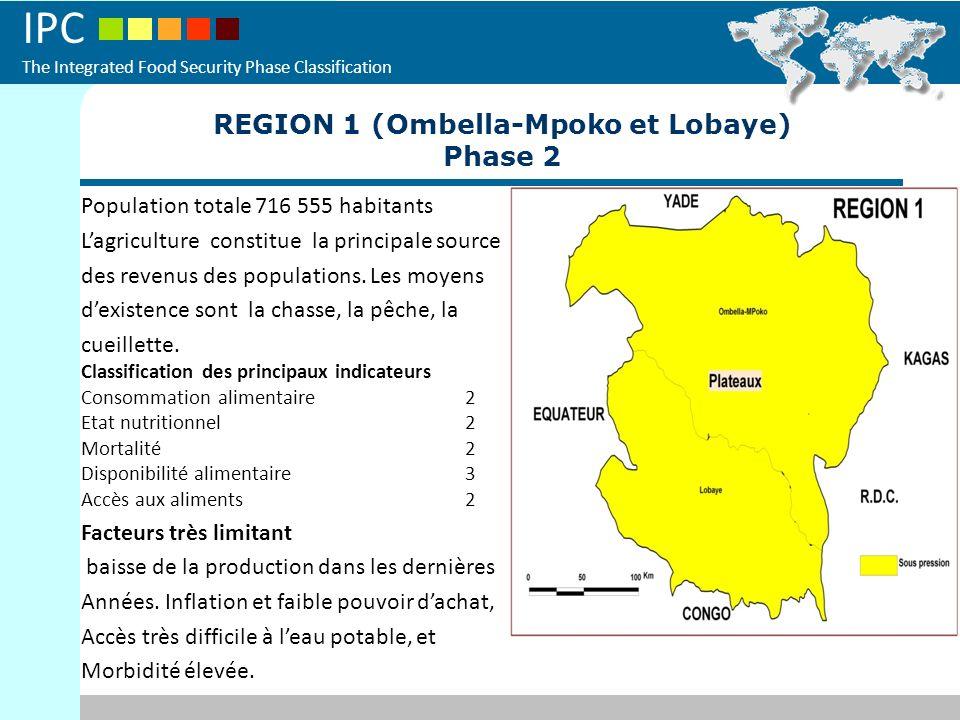 REGION 1 (Ombella-Mpoko et Lobaye)