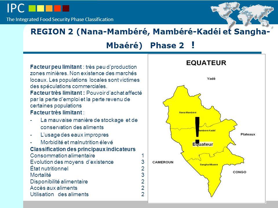 REGION 2 (Nana-Mambéré, Mambéré-Kadéi et Sangha-Mbaéré) Phase 2 !