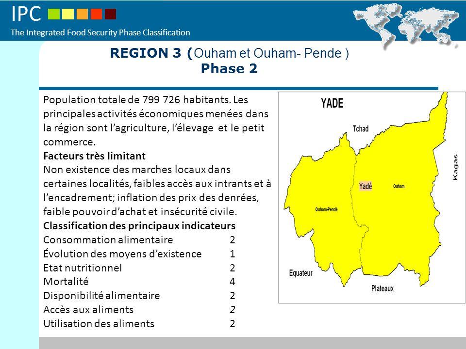 REGION 3 (Ouham et Ouham- Pende )
