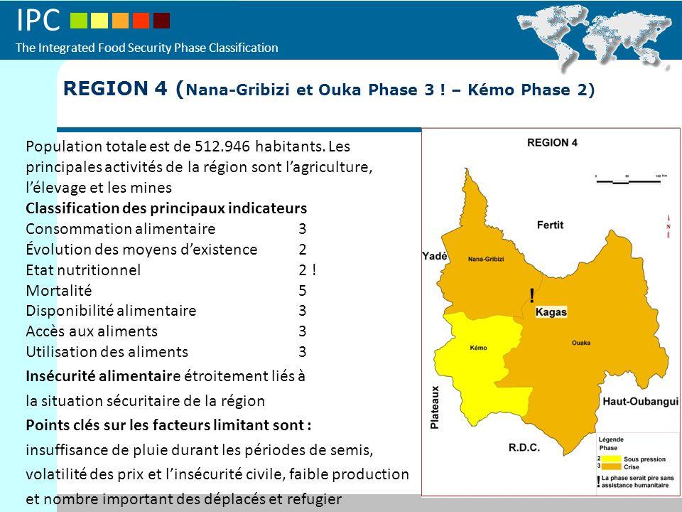 REGION 4 (Nana-Gribizi et Ouka Phase 3 ! – Kémo Phase 2)