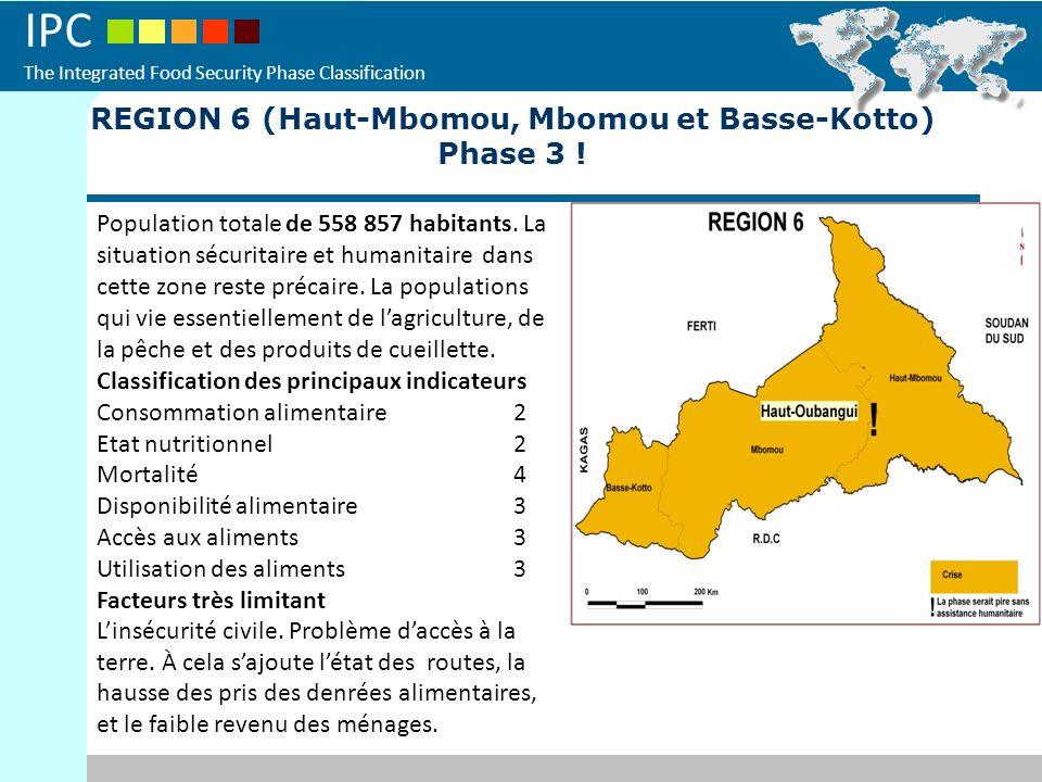 REGION 6 (Haut-Mbomou, Mbomou et Basse-Kotto)