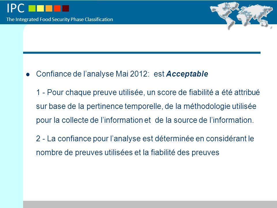 Confiance de l'analyse Mai 2012: est Acceptable
