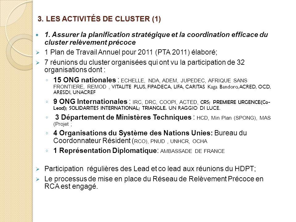 3. LES ACTIVITÉS DE CLUSTER (1)
