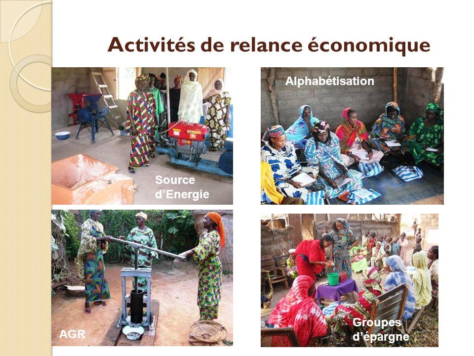 Activités de relance économique