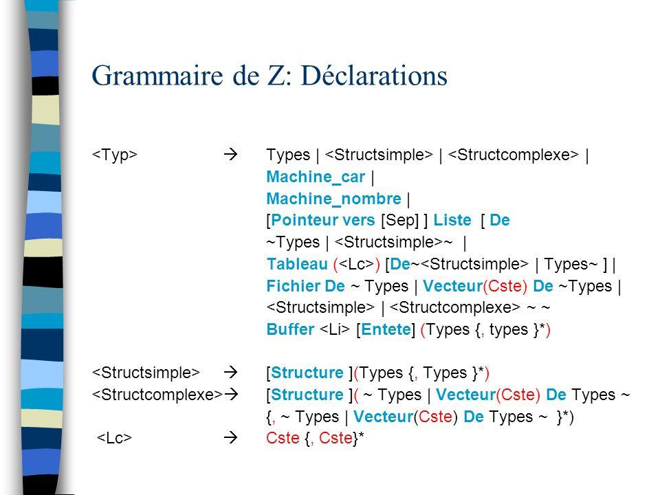 Grammaire de Z: Déclarations