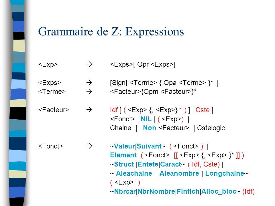 Grammaire de Z: Expressions