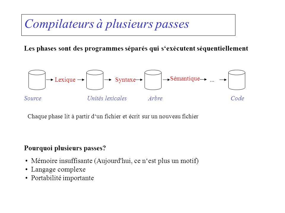 Compilateurs à plusieurs passes