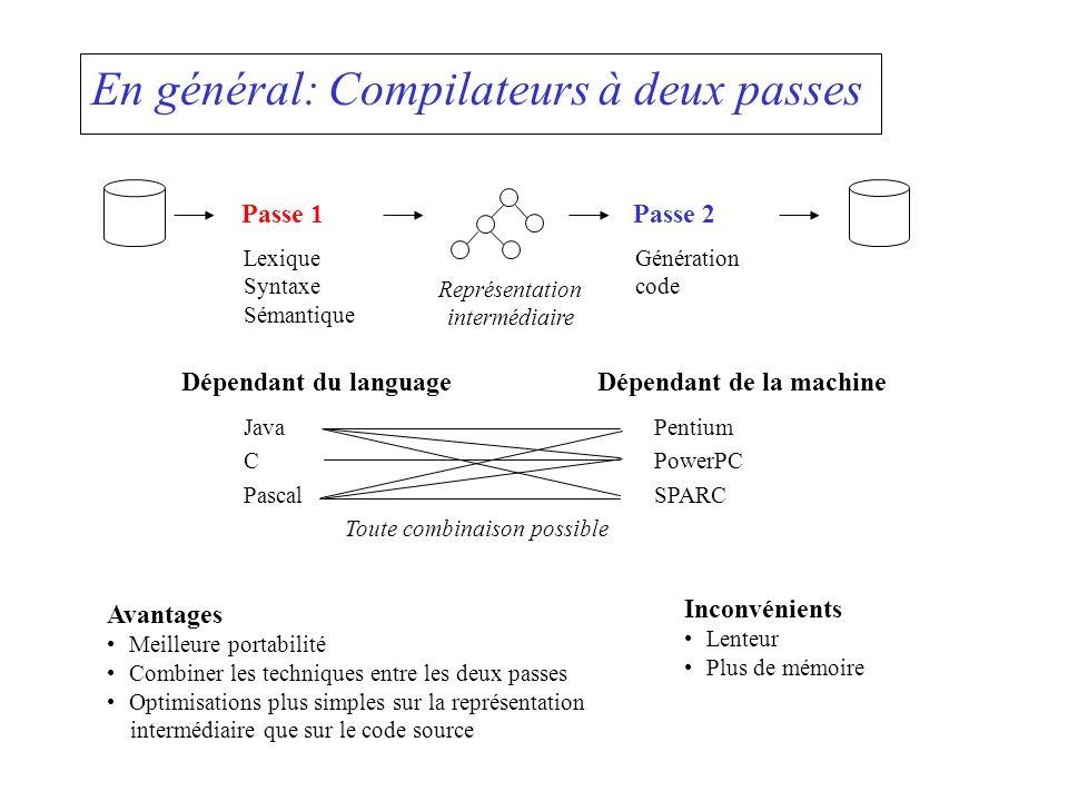 En général: Compilateurs à deux passes