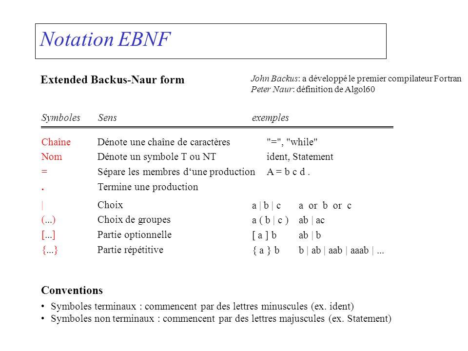 Notation EBNF Extended Backus-Naur form Conventions Symboles Sens