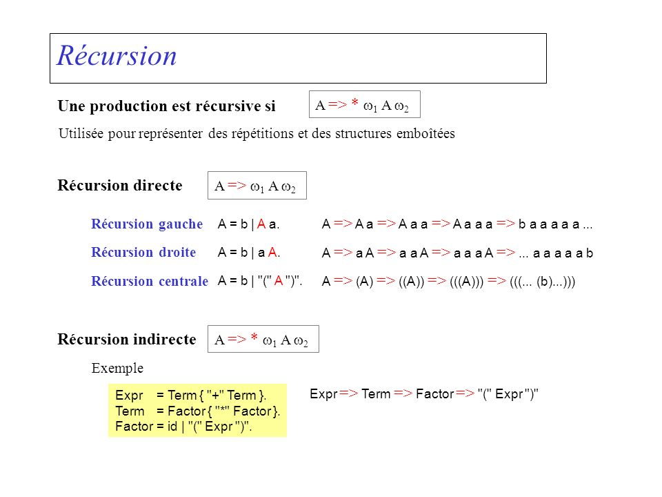 Récursion Une production est récursive si Récursion directe