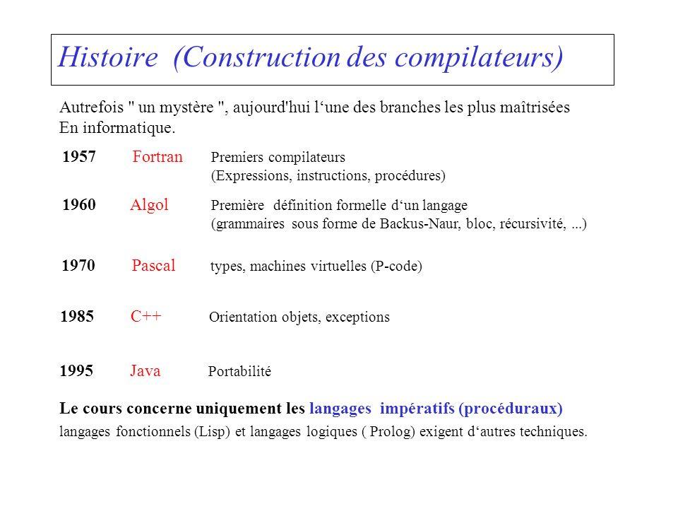 Histoire (Construction des compilateurs)