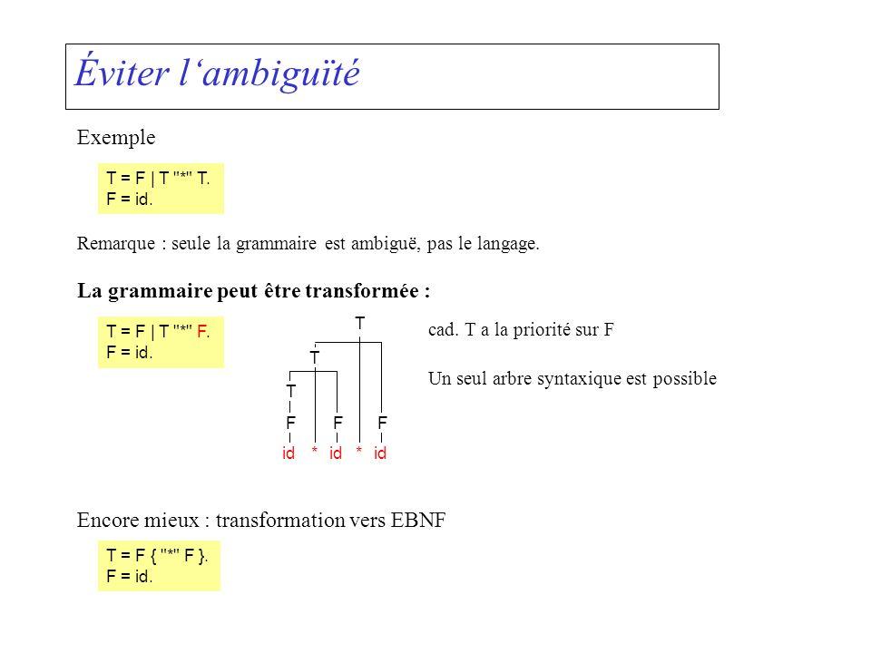 Éviter l'ambiguïté Exemple La grammaire peut être transformée :