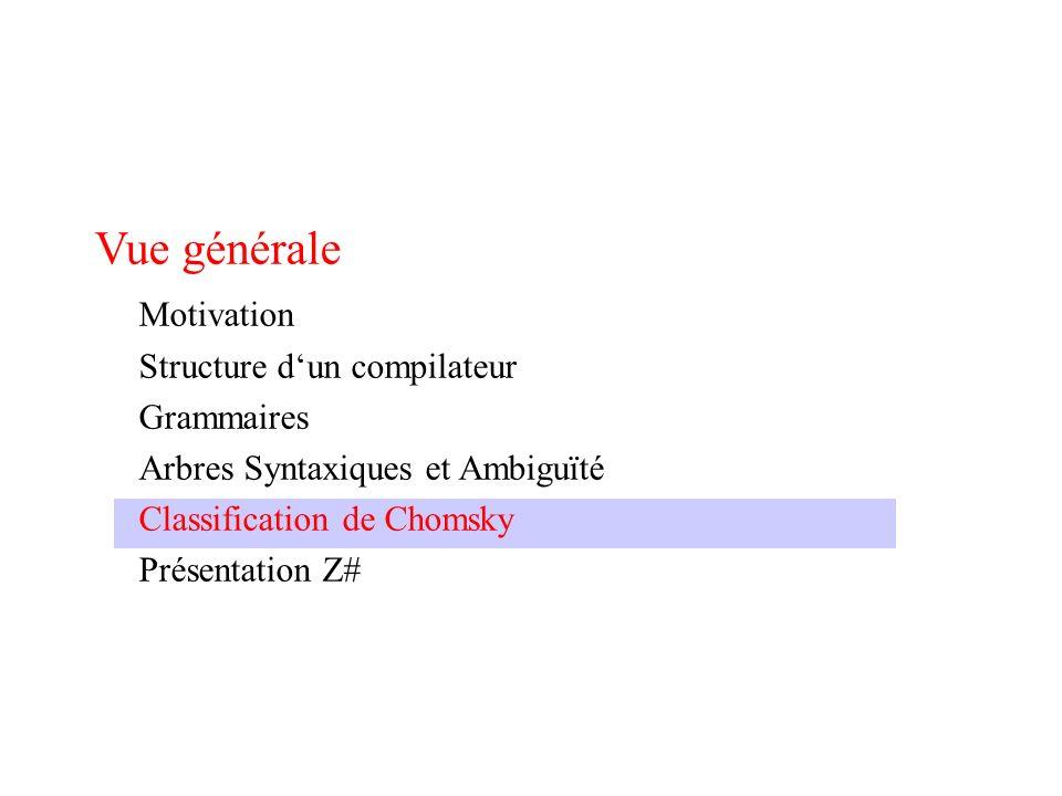 Vue générale Motivation Structure d'un compilateur Grammaires