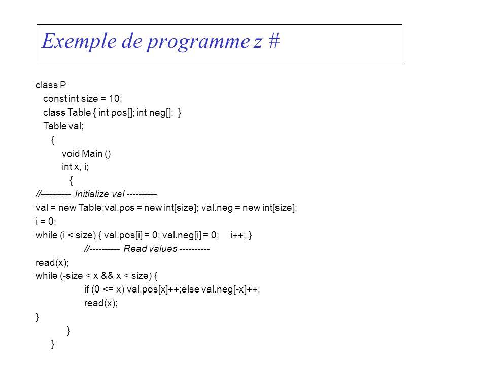 Exemple de programme z #