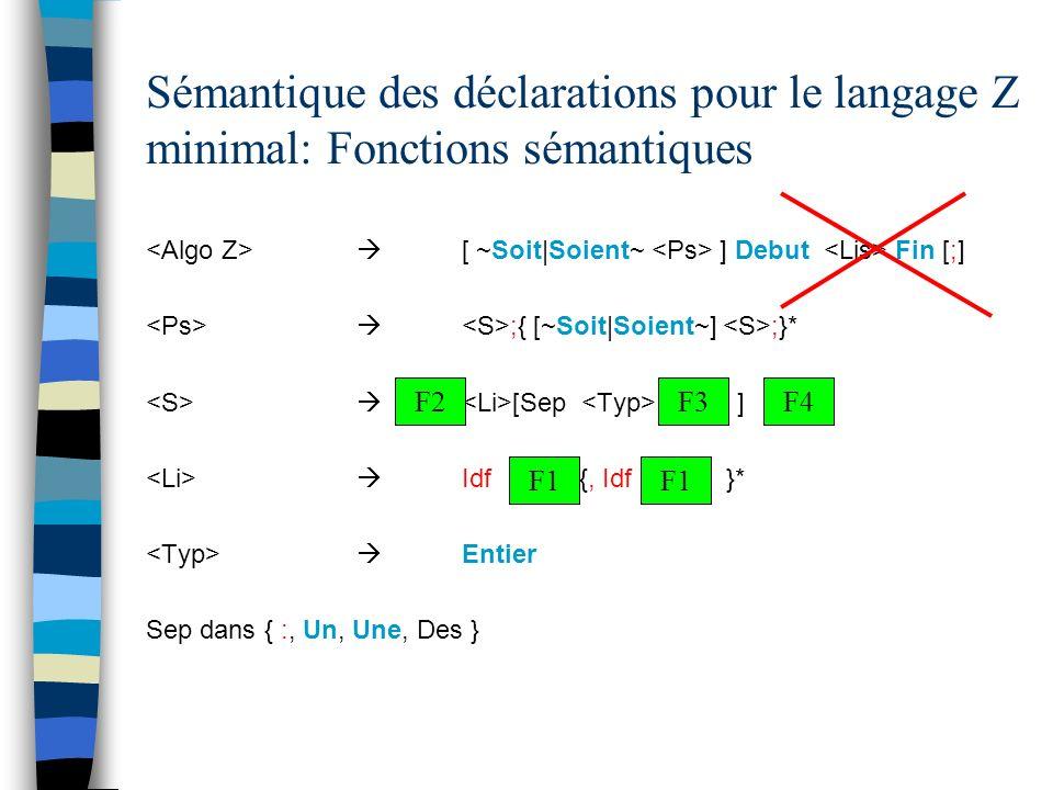 Sémantique des déclarations pour le langage Z minimal: Fonctions sémantiques