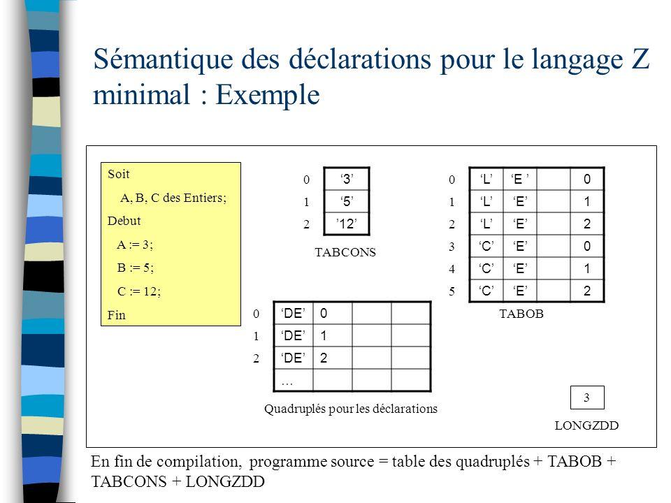 Sémantique des déclarations pour le langage Z minimal : Exemple