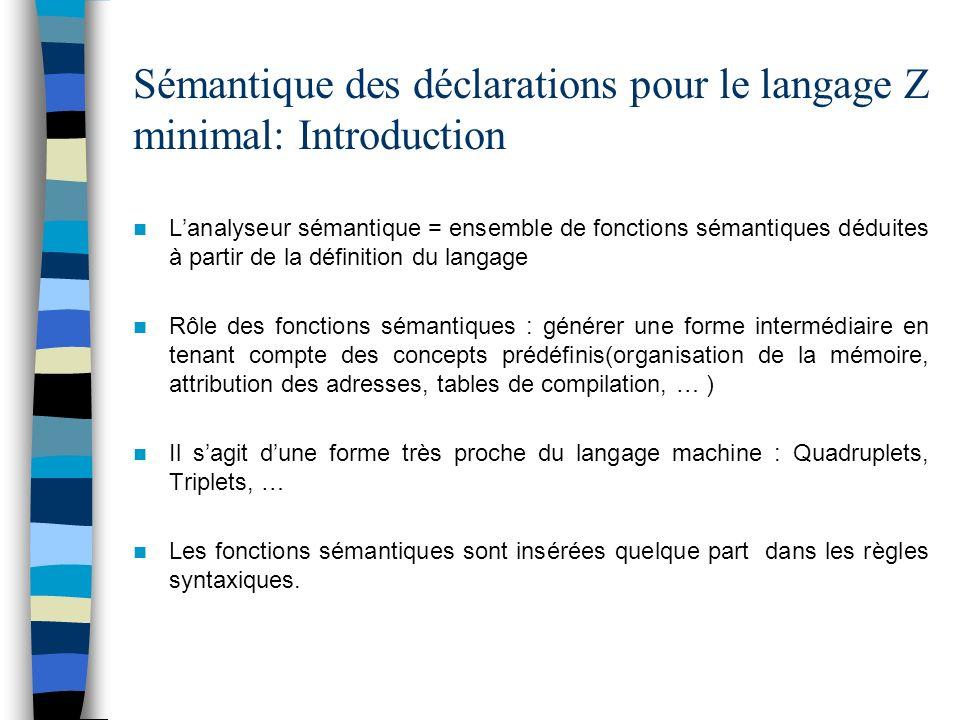 Sémantique des déclarations pour le langage Z minimal: Introduction