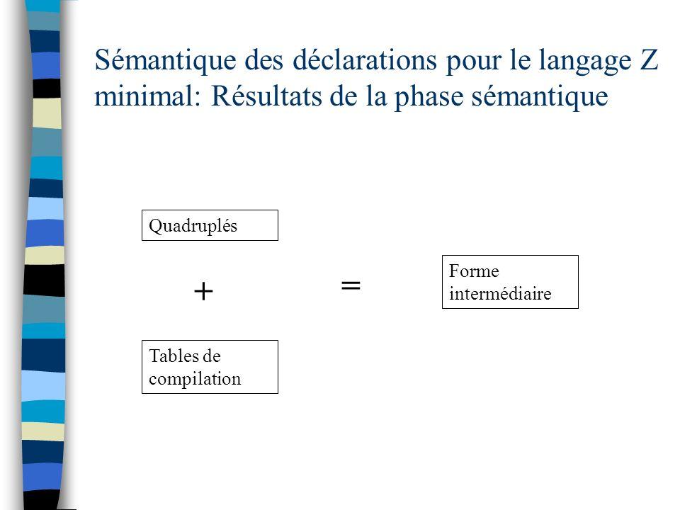 Sémantique des déclarations pour le langage Z minimal: Résultats de la phase sémantique