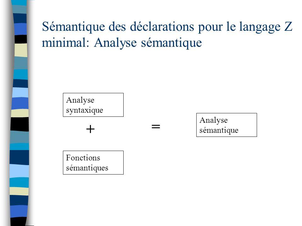 Sémantique des déclarations pour le langage Z minimal: Analyse sémantique