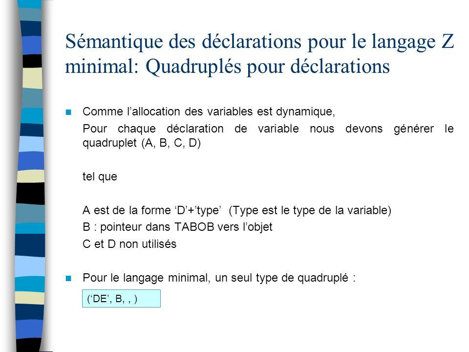 Sémantique des déclarations pour le langage Z minimal: Quadruplés pour déclarations