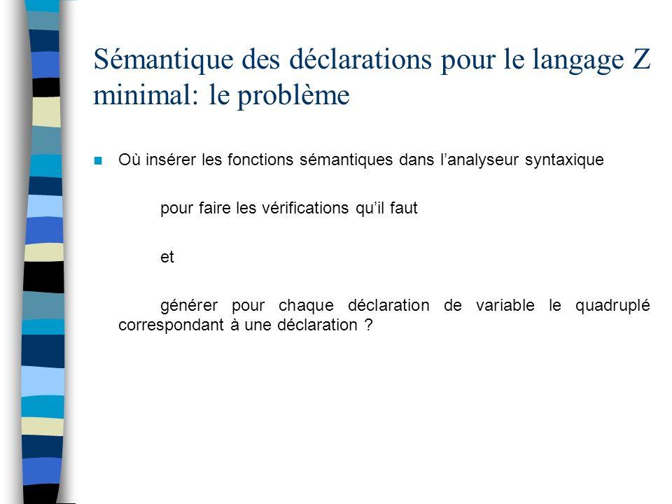 Sémantique des déclarations pour le langage Z minimal: le problème
