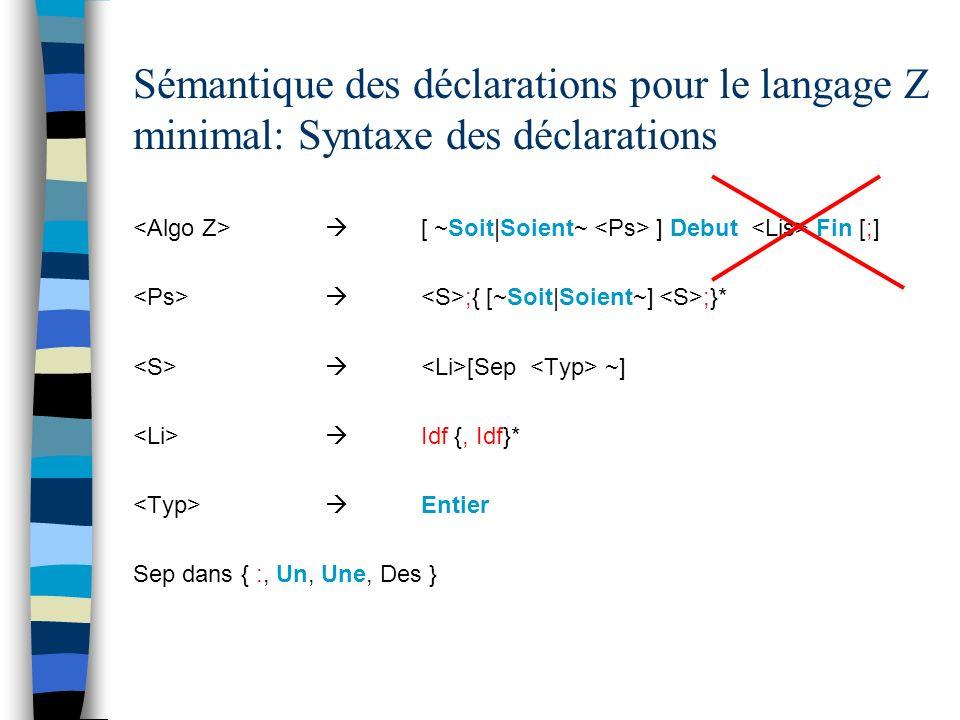 Sémantique des déclarations pour le langage Z minimal: Syntaxe des déclarations