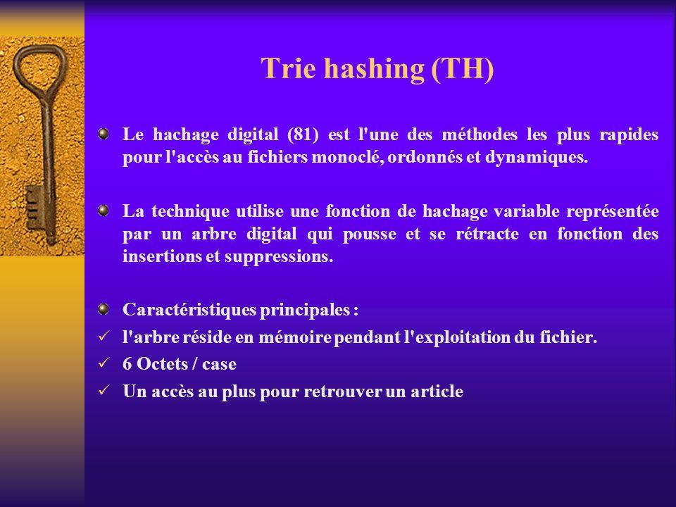 Trie hashing (TH) Le hachage digital (81) est l une des méthodes les plus rapides pour l accès au fichiers monoclé, ordonnés et dynamiques.