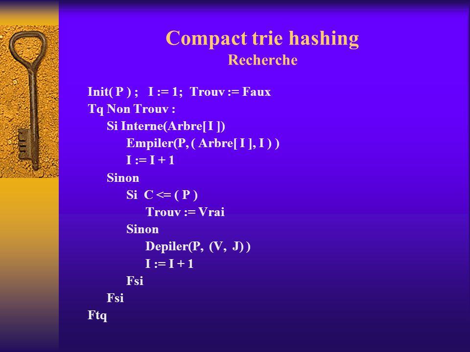 Compact trie hashing Recherche