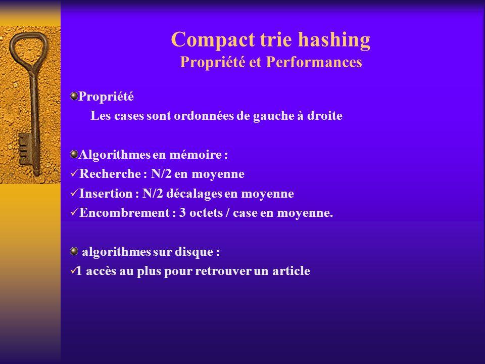 Compact trie hashing Propriété et Performances