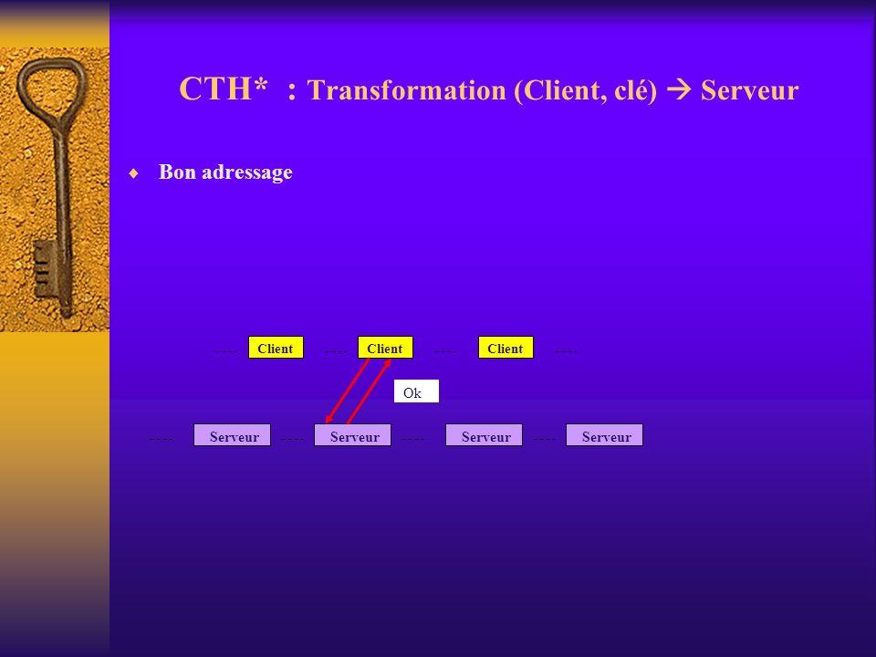 CTH* : Transformation (Client, clé)  Serveur