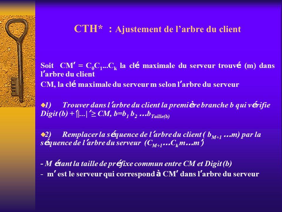 CTH* : Ajustement de l'arbre du client
