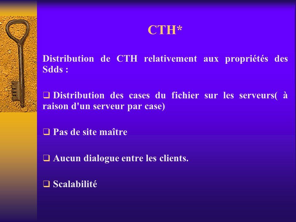 CTH* Distribution de CTH relativement aux propriétés des Sdds :