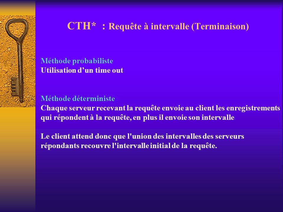 CTH* : Requête à intervalle (Terminaison)