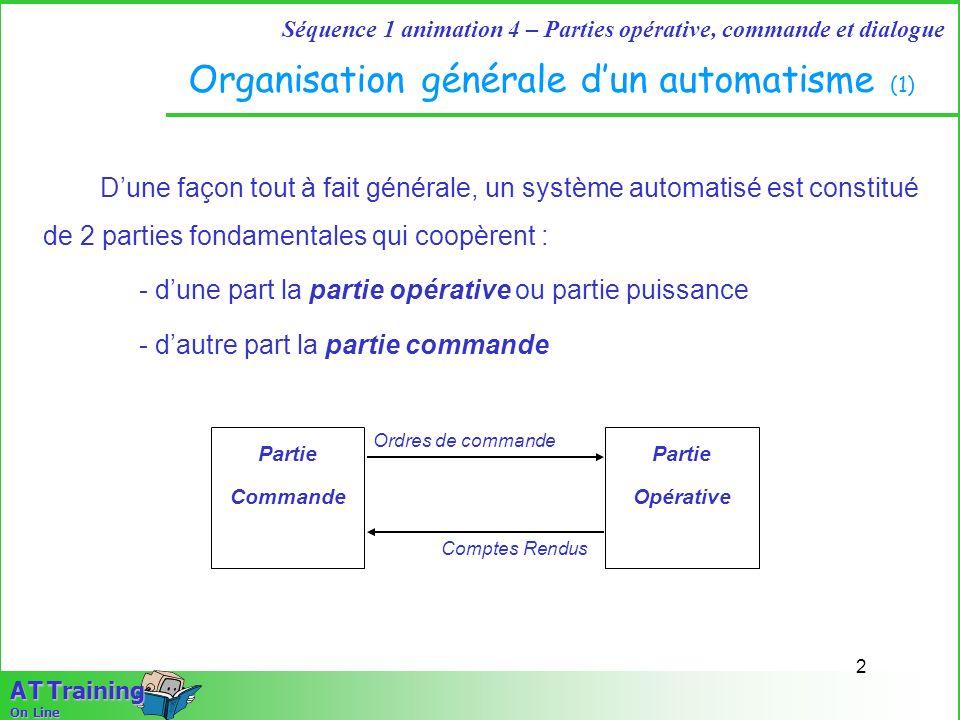 Organisation générale d'un automatisme (1)