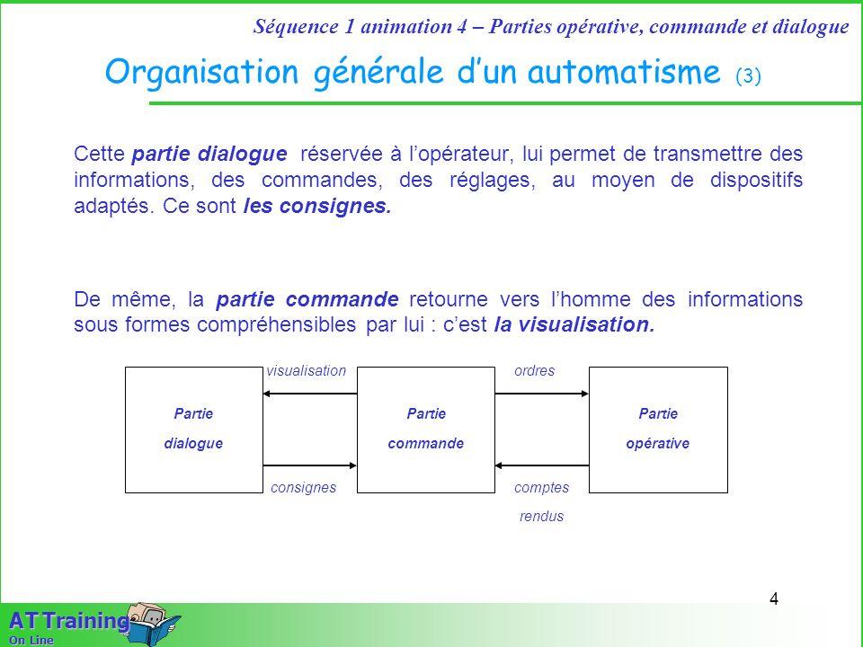 Organisation générale d'un automatisme (3)