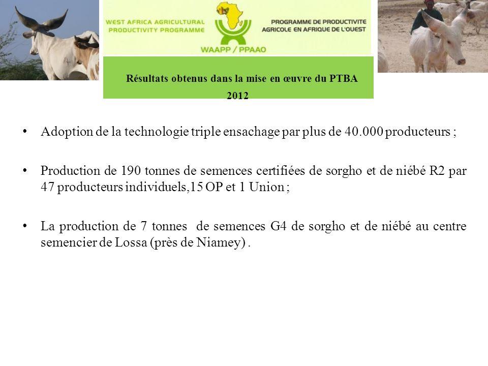 Résultats obtenus dans la mise en œuvre du PTBA 2012