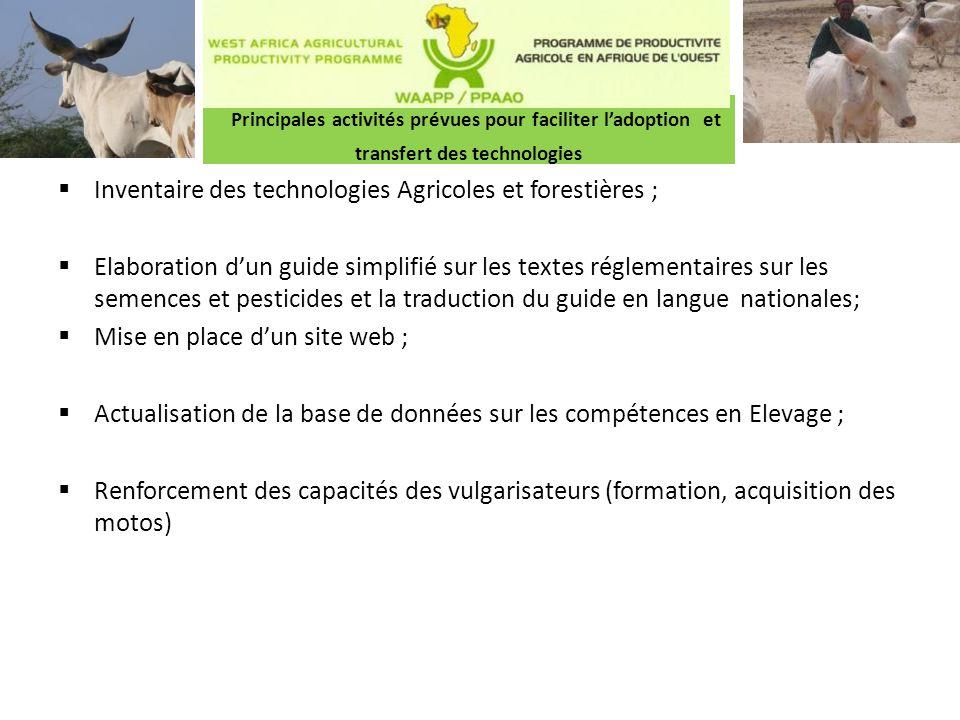 Principales activités prévues pour faciliter l'adoption et transfert des technologies