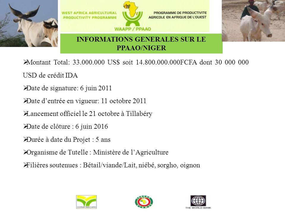 INFORMATIONS GENERALES SUR LE PPAAO/NIGER