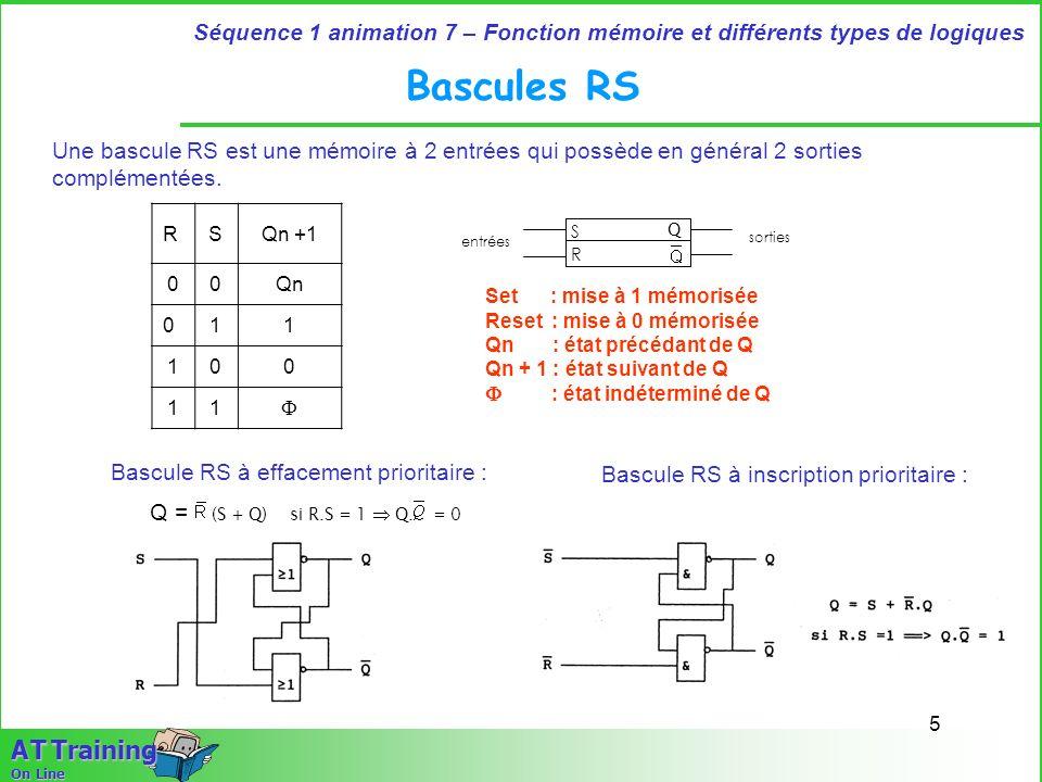 1 7 fonction m moire et diff rents types de logiques for Chronogramme bascule rs