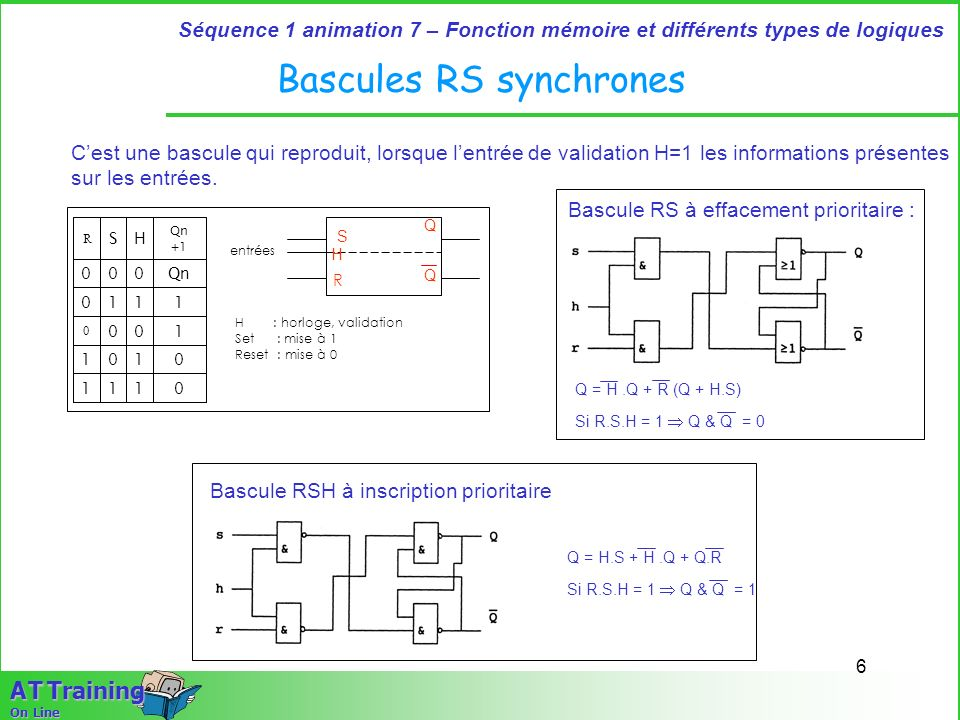 Bascules RS synchrones